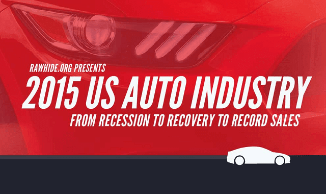 2015 Auto Industry: Recession to Recovery to Record Sales