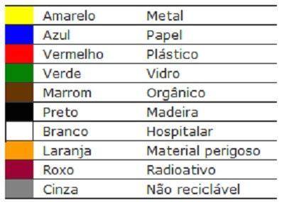 COMISSÃO APROVA COLETA SELETIVAS OBRIGATÓRIA DE LIXO NAS ESCOLAS