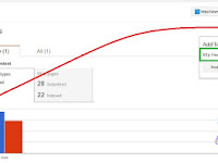 Cara Memasukkan/Submit SITEMAP Blog Ke Google Webmaster