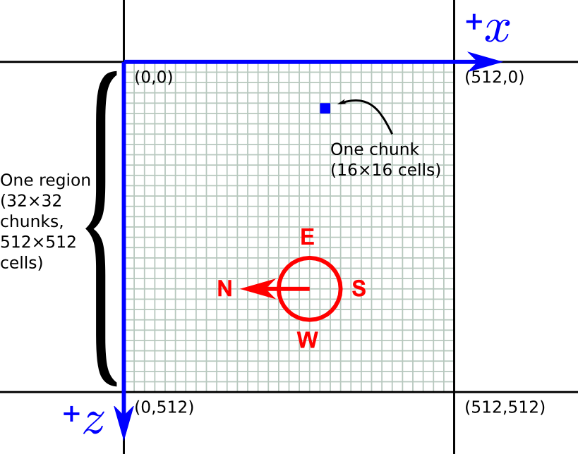 Clockwork Codex: Minecraft mapping - Reading Minecraft files