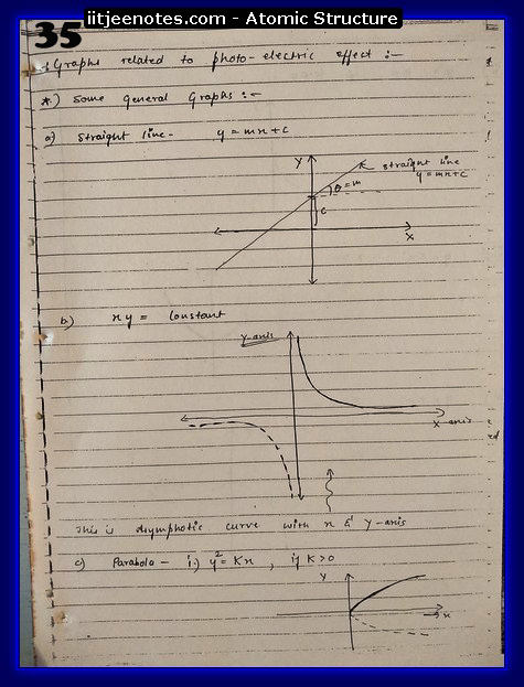 Atomic Structure Notes IITJEE3
