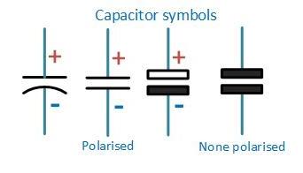 Capacitor, Capacitance