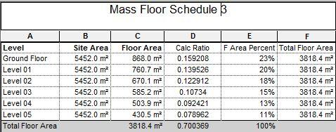 Floor Area Ratio Formula - Ivoiregion