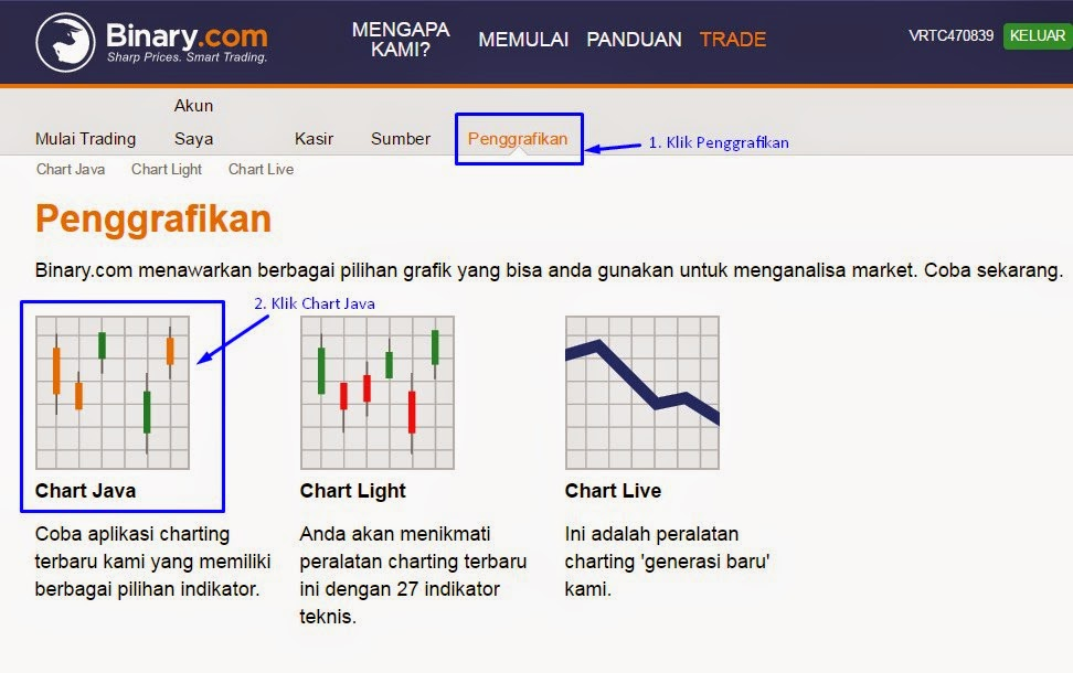 Belajar binary options trading