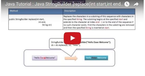 Java ee java tutorial java stringbuilder replace int for Pool design pattern java