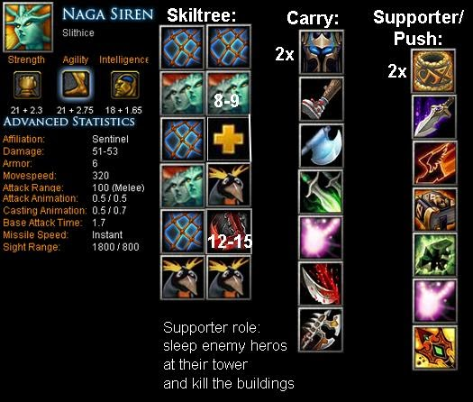 naga siren slithice item build skill build tips. Black Bedroom Furniture Sets. Home Design Ideas