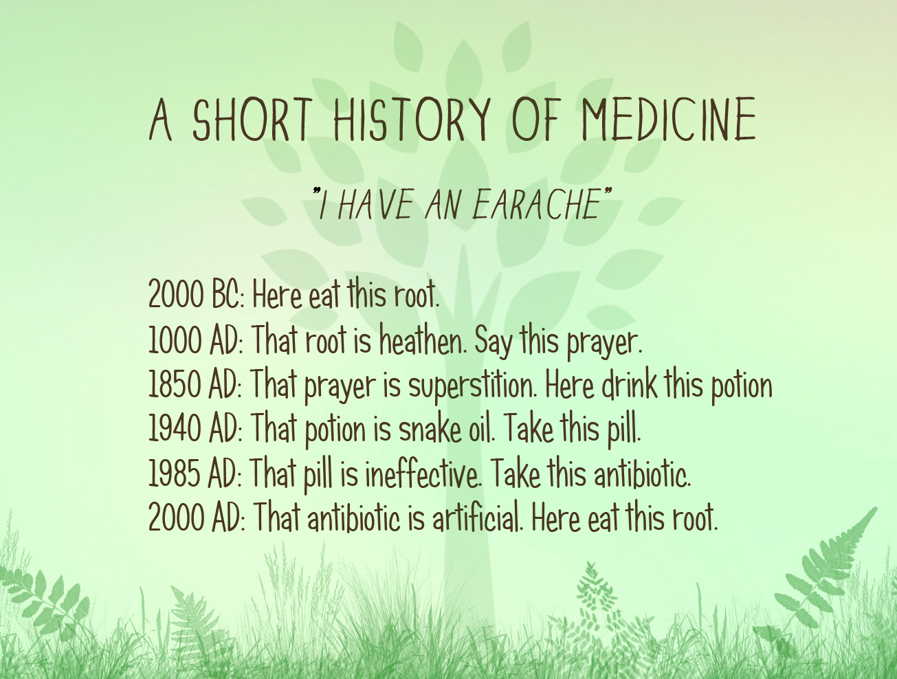 Live Love Believe  : MODERN MEDICAL MIRACLEs