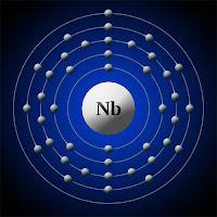 Niyobyum atomu ve elektronları