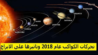 تحركات الكواكب عام 2018 وتاثيرها على الابراج