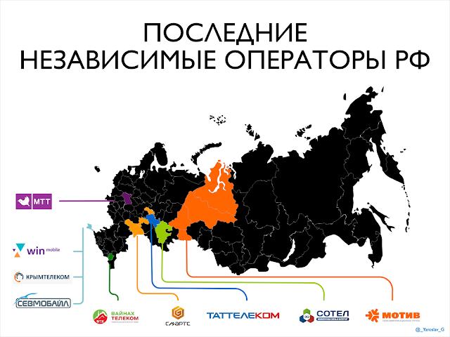Независимые операторы РФ