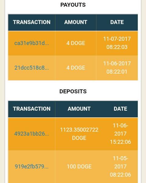 Situs Muchcoins.com ini sudah terbukti membayar, Saya sudah Deposit 100 Doge dan sudah berjalan 2 dan Saya memperoleh 8 Doge, berikut ini adalah Screenshootnya.