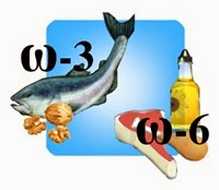 Deficiencias de Omega 3 y Omega 6