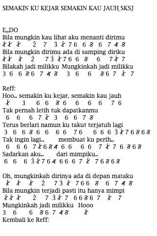 Not Angka Pianika Lagu Five Minutes Semakin Ku Kejar Semakin Kau Jauh (SKSJ)