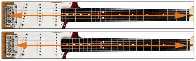 Entonación de la Guitarra Eléctrica: Longitud de Cuerda Incorrecta y Correcta