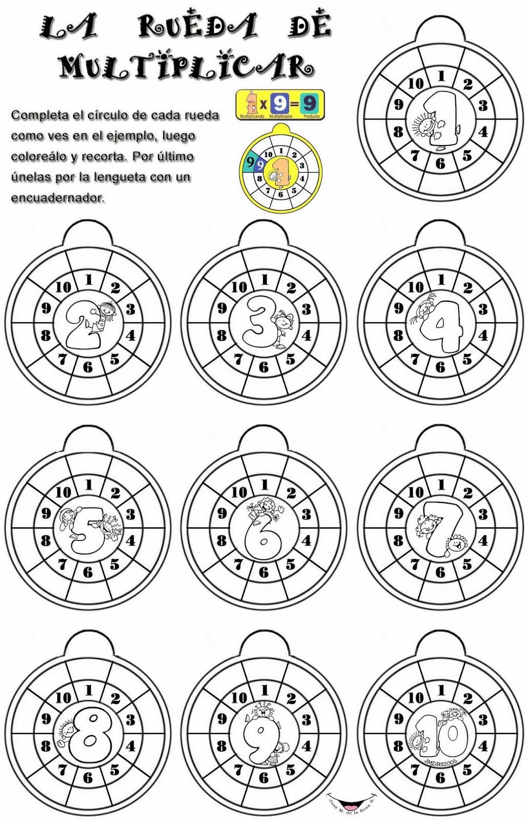 Blog Un Mundo Especial Tablas De Multiplicar