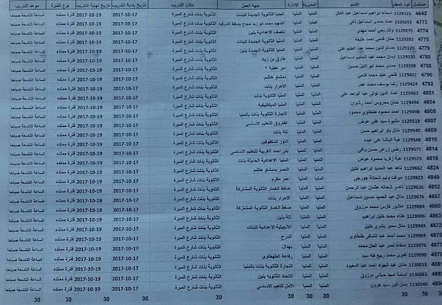 كشوف ترقية محافظة المنيا 4