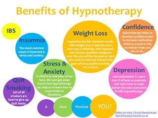 Keuntungan dari hypnotherapy