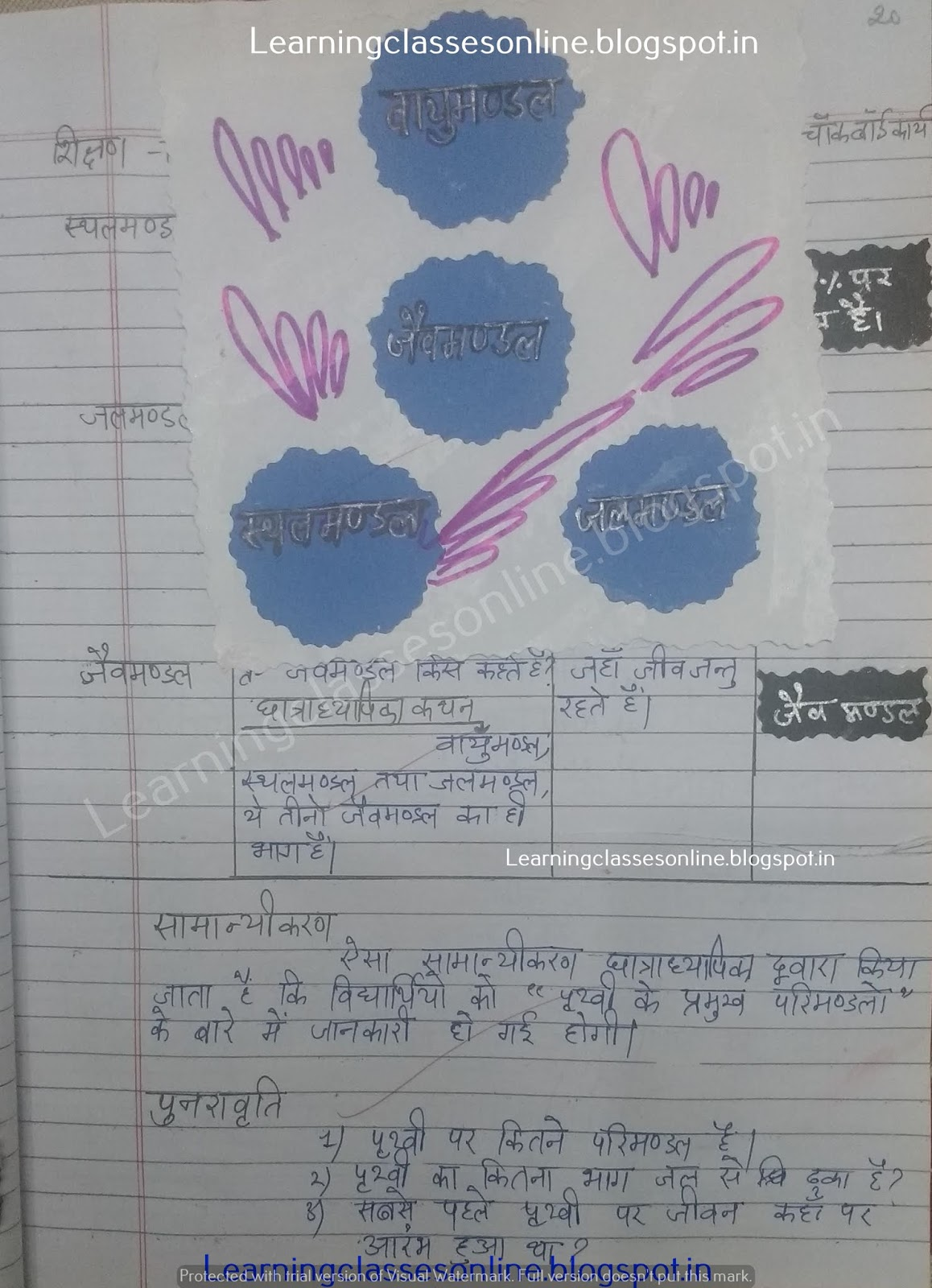 sst lesson plan in hindi, cbse lesson plans for social science teach