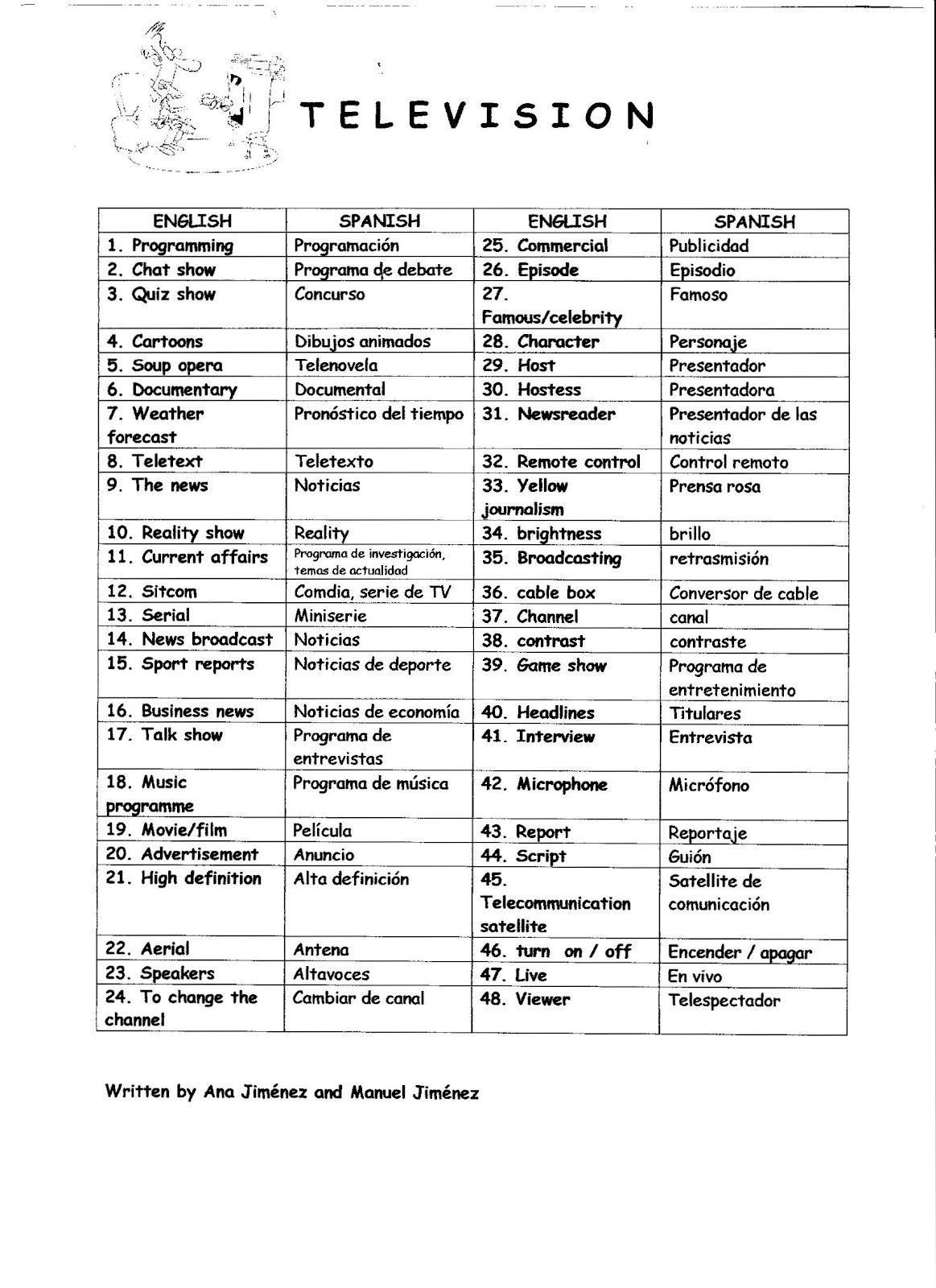 Valme S English Corner Vocabulary 1 List Of Useful Words