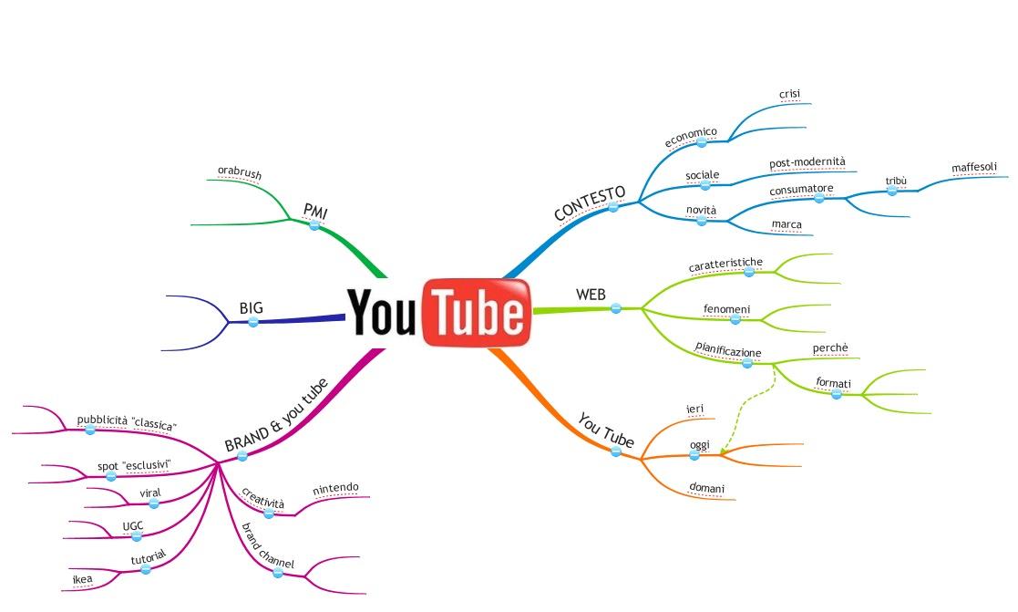 Favorito mappe_mentali_blog: progettare la tesi di laurea con le mappe mentali RW78