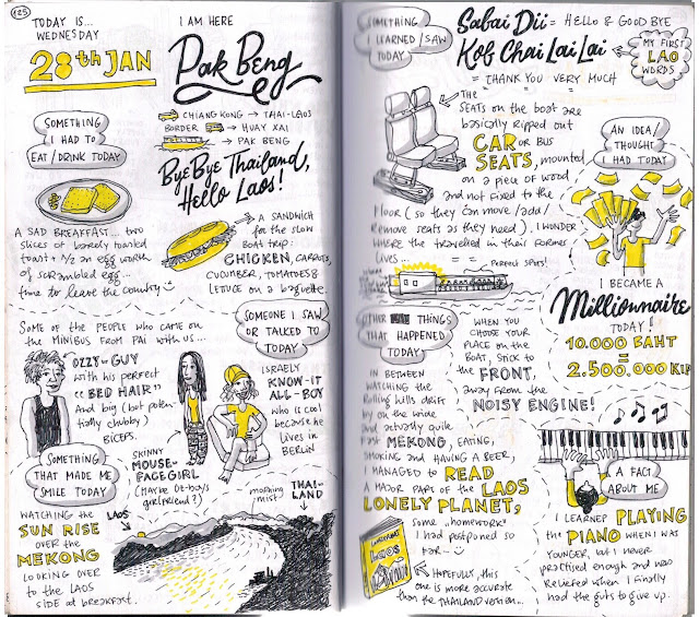 Laos Travel doodles and drawings by Eva-Lotta Lamm
