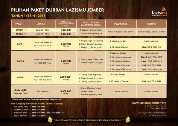Pilihan Paket Qurban Lazismu Jember 1438 H / 2017 M