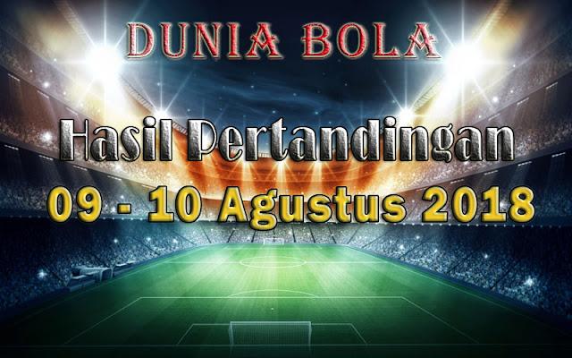 Hasil Pertandingan Sepak Bola Tanggal 09 - 10 Agustus 2018