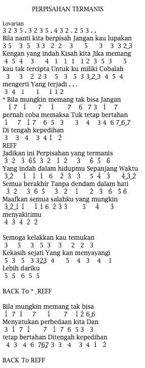 Kunci Gitar Perpisahan Termanis : kunci, gitar, perpisahan, termanis, Angka, Pianika, Lovarian, Perpisahan, Termanis, Indonesia, Terlengkap