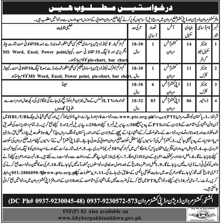 Jobs In Office Of The Deputy Commissioner Mardan