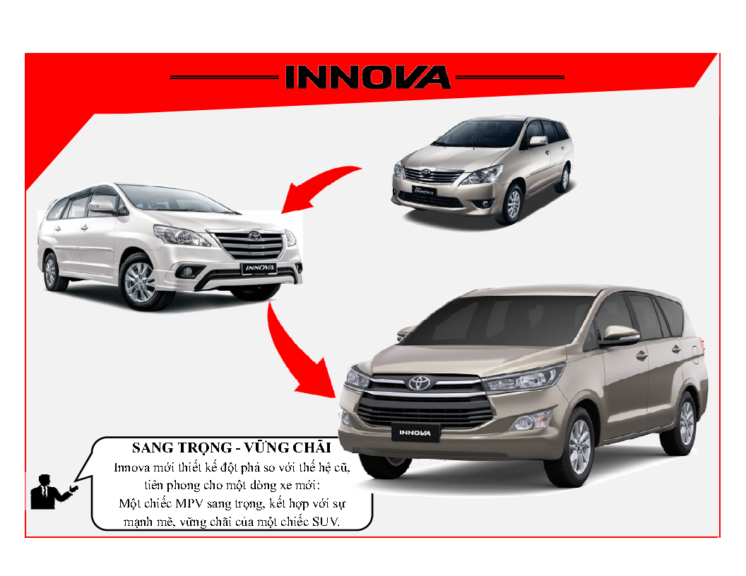 %2528Infographic%2529%2BInnova%2BV%2B2016%2B %2BVN Page1 - [Infographic] So sánh Toyota Innova 2.0V với Mazda CX-5 2.0 và Honda CR-V 2.0AT