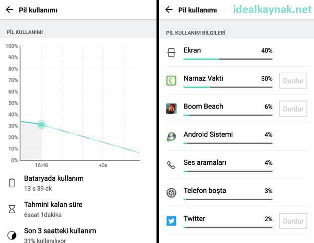 Android Pil Kullanımı