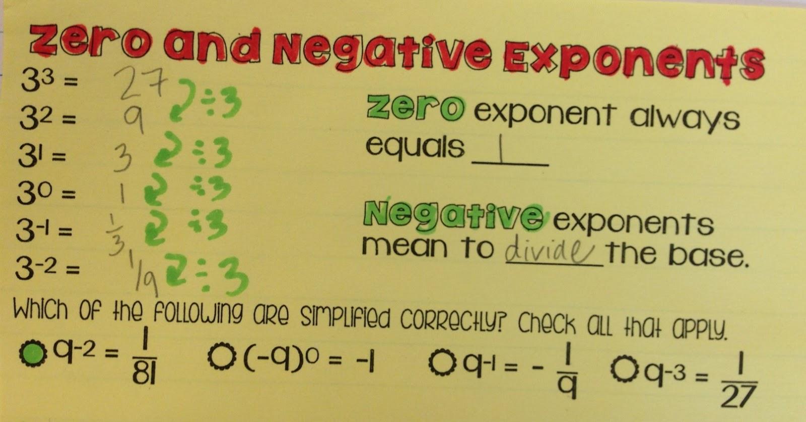 Math Dyal Radical Radicals