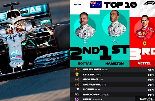 Hasil kualifikasi F1 Australia