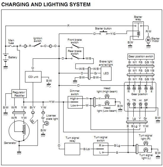 Shogun FL125 Generator Test | Techy at day, Blogger at noon, and a Hobbyist at night
