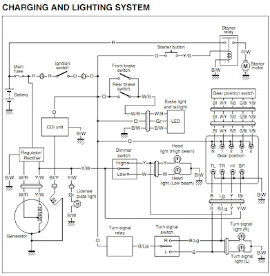 System Troubleshooting: Kawasaki Charging System Troubleshooting on