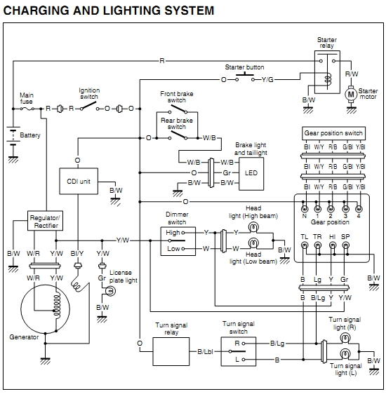 Wiring Diagram Cdi Shogun 110