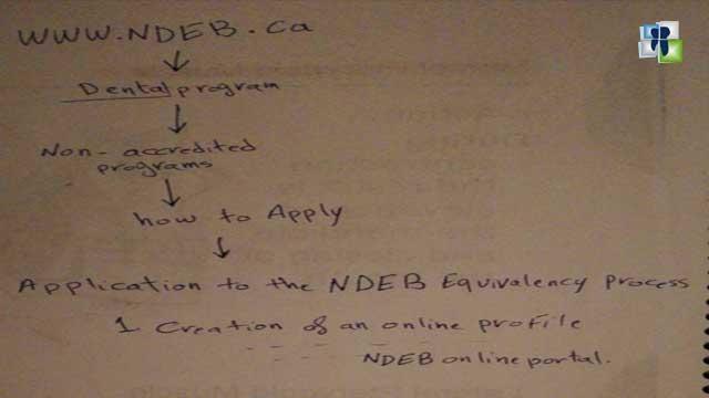 مراحل التسجيل  في البورد الكندي