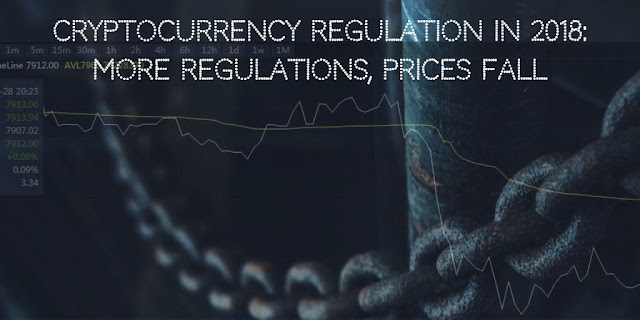 Cryptocurrency Regulation in 2018: More Regulations, Prices Fall