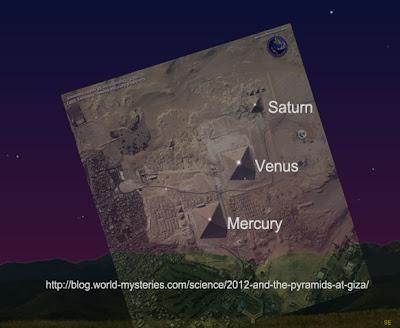 3 Dic 2012: Planetas se alinean a las Pirámides de Giza