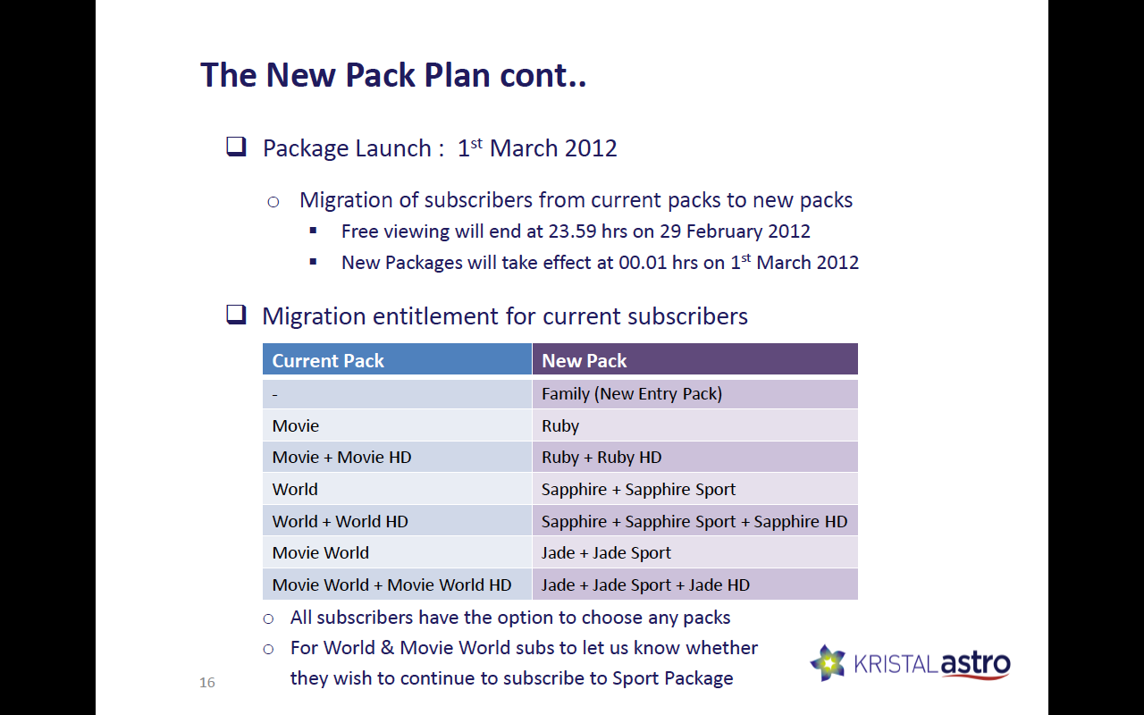 TIGERLIM COM: Kristal Astro New Packaging