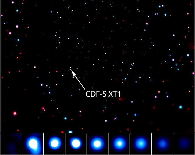 CDF-S - a fonte mais distante de raios-X