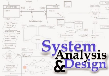 MBA STUDY MATERIALS ONLINE NOTES (PDF,PPT): System analysis
