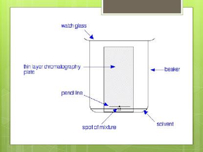 Makalah spektrofotometer yazhid blog makalah kromatografi lapis tipis ccuart Images