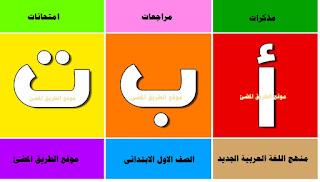 منهج اللغة العربية للصف الاول الابتدائى المنهج الجديد 2019 , مذكرات شرح وتدريبات والكتاب المدرسى