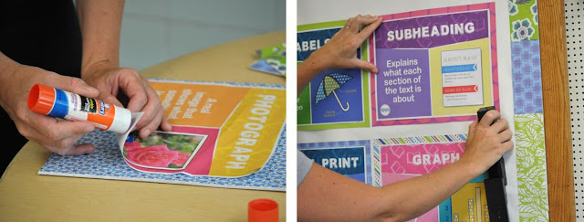 Glue the nonfiction text features posters onto fun scrapbook paper before stapling them to the bulletin board.