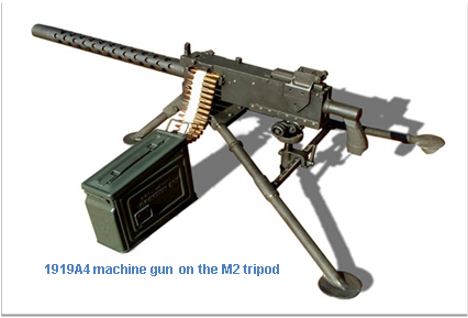 Historical gun series : Browning M1919 - The World's Great