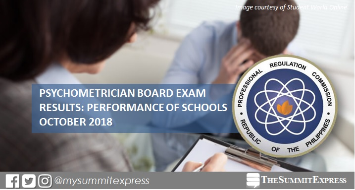 October 2018 Psychometrician board exam result: performance of schools