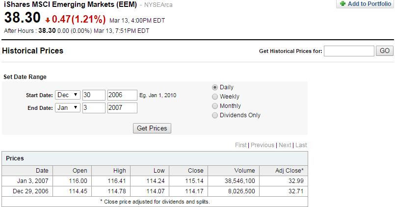 Rotational trading strategies