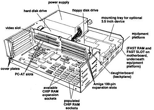 Dell Xps Motherboard Diagram Dell XPS 8500 Back Panel