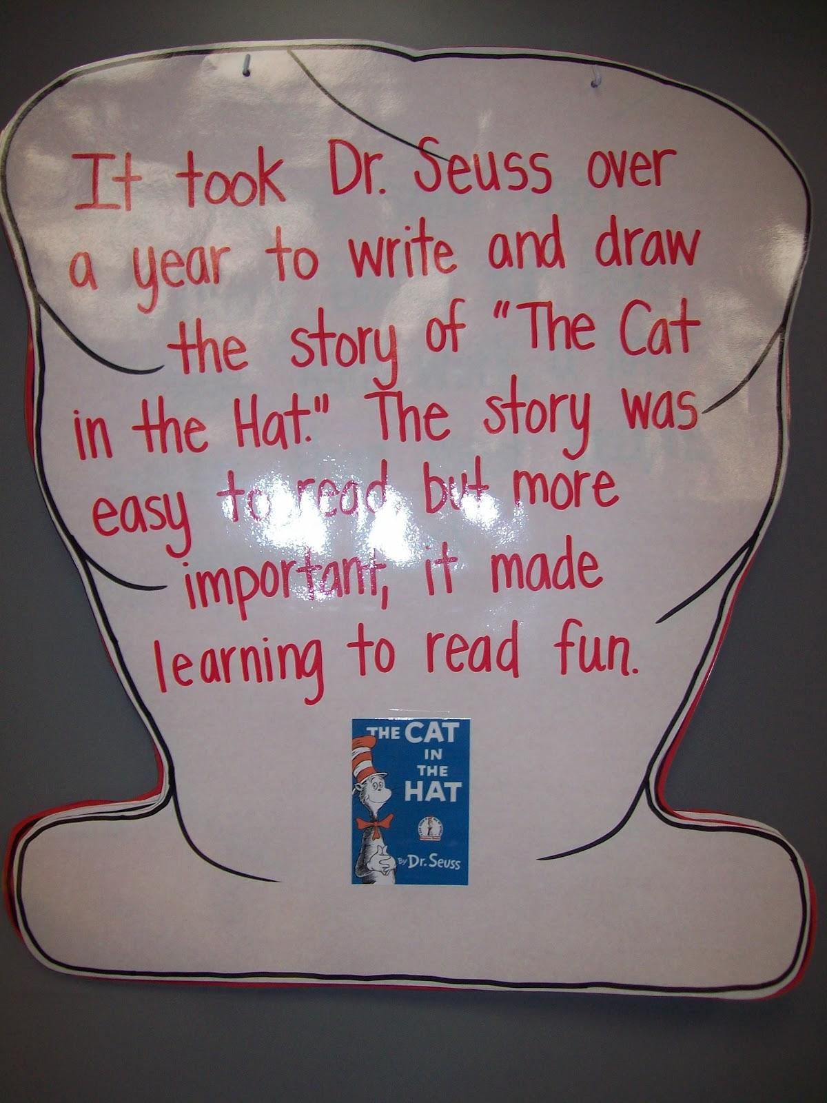 Hat Chart Cat Anchor
